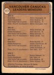1974 O-Pee-Chee NHL #117   -  Dennis Ververgaert / Bobby Schmautz / Andre Boudrias / Don Tannahill Canucks Leaders Back Thumbnail