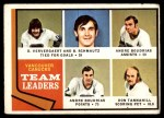 1974 O-Pee-Chee NHL #117   -  Dennis Ververgaert / Bobby Schmautz / Andre Boudrias / Don Tannahill Canucks Leaders Front Thumbnail