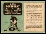 1970 O-Pee-Chee #37  Ross Lonsberry  Back Thumbnail