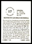 1976 SSPC #55  Ken Boswell  Back Thumbnail