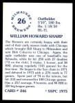 1976 SSPC #246  Bill Sharp  Back Thumbnail