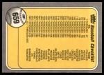 1981 Fleer #659 COR  Checklist Back Thumbnail