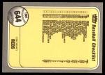 1981 Fleer #644 ERR  Reds / Orioles Checklist Back Thumbnail