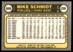 1981 Fleer #640 HRK Mike Schmidt  Back Thumbnail