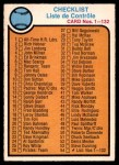 1973 O-Pee-Chee #54   Checklist 1 Front Thumbnail