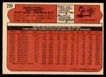 1972 O-Pee-Chee #250  Boog Powell  Back Thumbnail