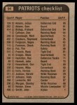 1981 Topps #94   Patriots Leaders Checklist Back Thumbnail