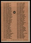 1981 Topps #259   Checklist 133-264 Back Thumbnail