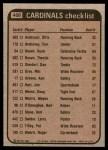 1981 Topps #468   Cardinals Leaders Checklist Back Thumbnail