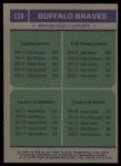 1975 Topps #118   -  Randy Smith / Bob McAdoo / Jack Marin Braves-BskB Team Leaders Back Thumbnail