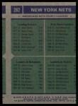 1975 Topps #282   -  John Williamson / Julius Erving Nets Team Leaders Back Thumbnail