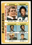 1978 Topps #510   Packers Leaders Checklist Front Thumbnail