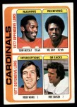 1978 Topps #523   Cardinals Leaders Checklist Front Thumbnail