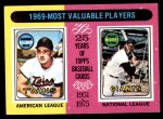1975 Topps Mini #207   -  Harmon Killebrew / Willie McCovey 1969 MVPs Front Thumbnail