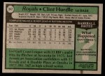 1979 Topps #547  Clint Hurdle  Back Thumbnail