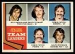 1974 Topps #233   -  Bill Harris / Ralph Stewart / Denis Potvin Islanders Leaders Front Thumbnail