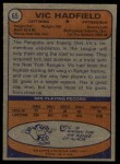 1974 Topps #65  Vic Hadfield  Back Thumbnail