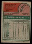 1975 Topps #442  Maximino Leon  Back Thumbnail