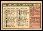 1975 O-Pee-Chee #589   -  Clyde King Braves Team Checklist Back Thumbnail