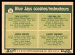 1977 O-Pee-Chee #58   -  Don Leppert / Bob Miller / Jackie Moore / Harry Warner Blue Jays Coaches Back Thumbnail
