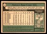 1979 O-Pee-Chee #143  Jose Cruz  Back Thumbnail