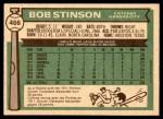 1976 O-Pee-Chee #466  Bob Stinson  Back Thumbnail