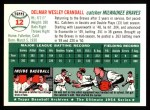 1954 Topps Archives #12  Del Crandall  Back Thumbnail