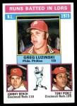 1976 Topps #195   -  Johnny Bench / Tony Perez / Greg Luzinski NL RBI Leaders Front Thumbnail