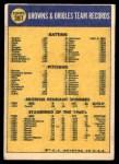 1970 Topps #387   Orioles Team Back Thumbnail