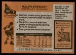 1975 Topps #182  Ralph Stewart   Back Thumbnail