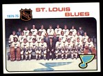 1975 Topps #96   Blues Team Checklist Front Thumbnail