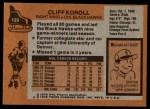 1975 Topps #139  Cliff Koroll   Back Thumbnail