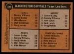 1975 Topps #330   -  Tom Williams / Garnet Bailey Capitals Leaders Back Thumbnail