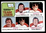 1975 Topps #330   -  Tom Williams / Garnet Bailey Capitals Leaders Front Thumbnail