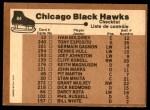 1975 O-Pee-Chee NHL #84   Blackhawks Team Checklist Back Thumbnail