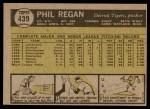 1961 Topps #439  Phil Regan  Back Thumbnail