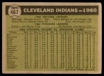 1961 Topps #467   Indians Team Back Thumbnail
