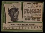 1971 Topps #132  Jose Laboy  Back Thumbnail