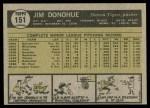 1961 Topps #151  Jim Donohue  Back Thumbnail