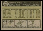 1961 Topps #442  Gordon Jones  Back Thumbnail