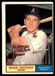 1961 Topps #143  Russ Snyder  Front Thumbnail