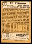 1968 Topps #31  Ed Stroud  Back Thumbnail