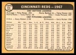 1968 Topps #574   Reds Team Back Thumbnail