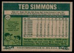 1977 Topps #470  Ted Simmons  Back Thumbnail