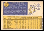 1970 Topps #102  Joe Rudi  Back Thumbnail