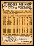 1968 Topps #20  Brooks Robinson  Back Thumbnail