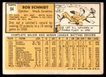 1963 Topps #94  Bob Schmidt  Back Thumbnail