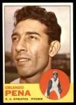 1963 Topps #214  Orlando Pena  Front Thumbnail