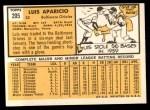 1963 Topps #205  Luis Aparicio  Back Thumbnail