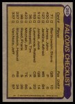 1979 Topps #263   Falcons Leaders Checklist Back Thumbnail